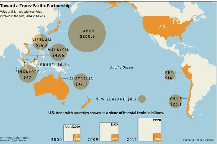 TPP 미국