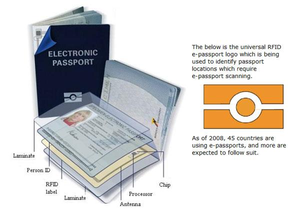 생체칩 여권